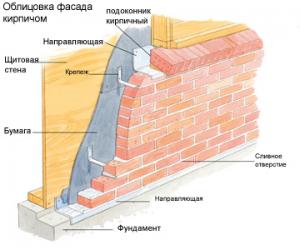 fasad-proekt (1)